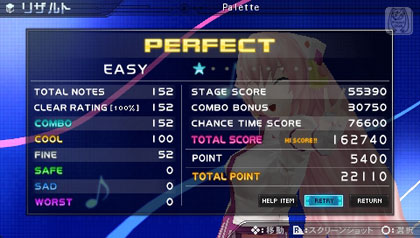 Palette EASY Perfect