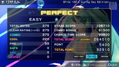 SPiCa EASY Perfect